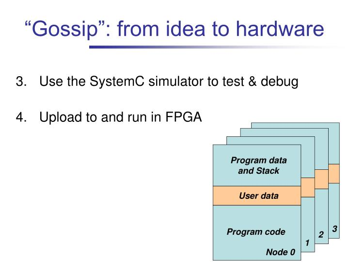 """Gossip"": from idea to hardware"