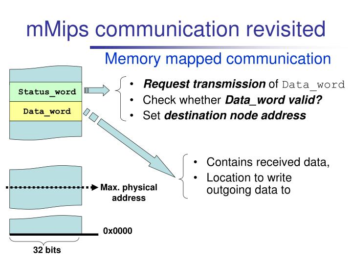 mMips communication revisited