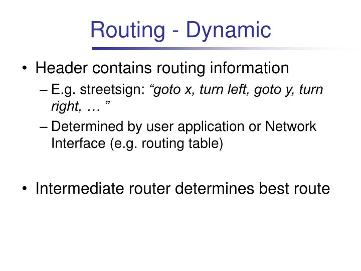 Routing - Dynamic