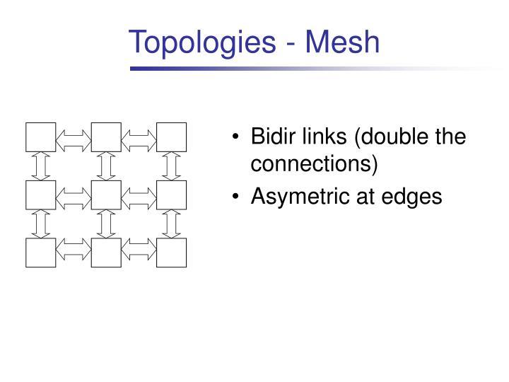 Topologies - Mesh