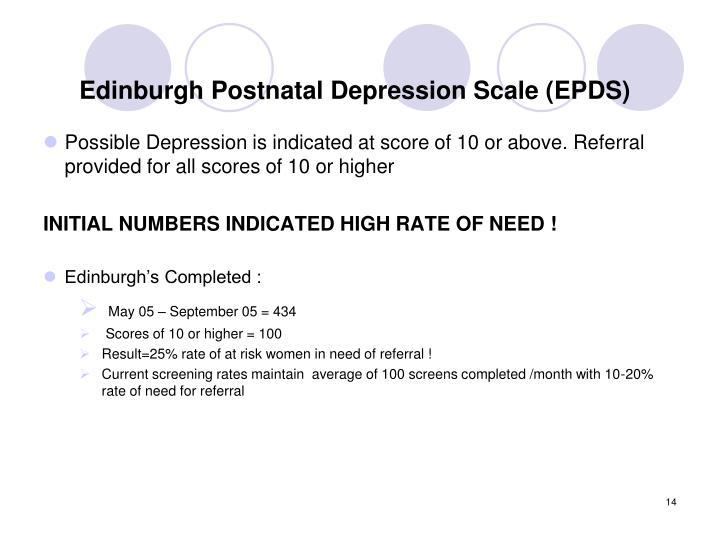 Edinburgh Postnatal Depression Scale (EPDS)