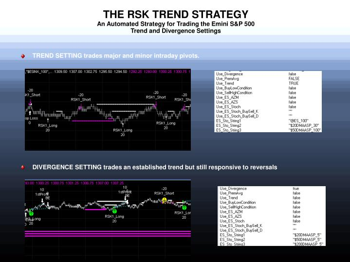 THE RSK TREND STRATEGY