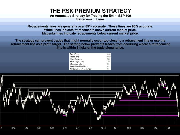THE RSK PREMIUM STRATEGY