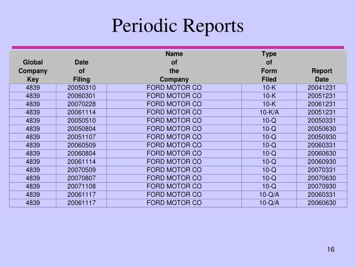 Periodic Reports