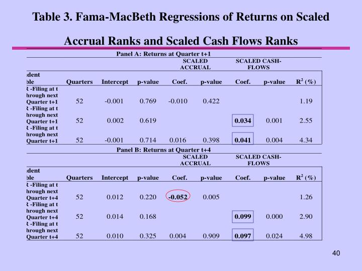 Table 3. Fama-MacBeth Regressions of Returns on Scaled Accrual Ranks and Scaled Cash Flows Ranks