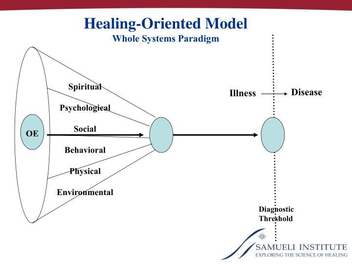 Healing-Oriented Model