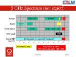 5 ghz spectrum not exact