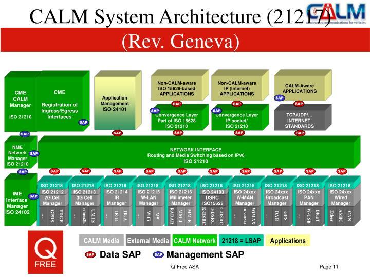 CALM System Architecture (21217)