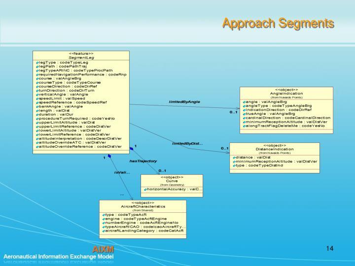 Approach Segments