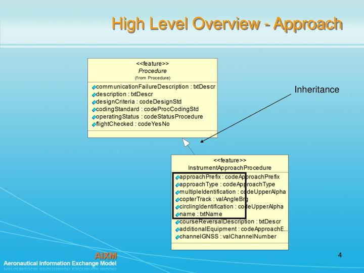 High Level Overview - Approach
