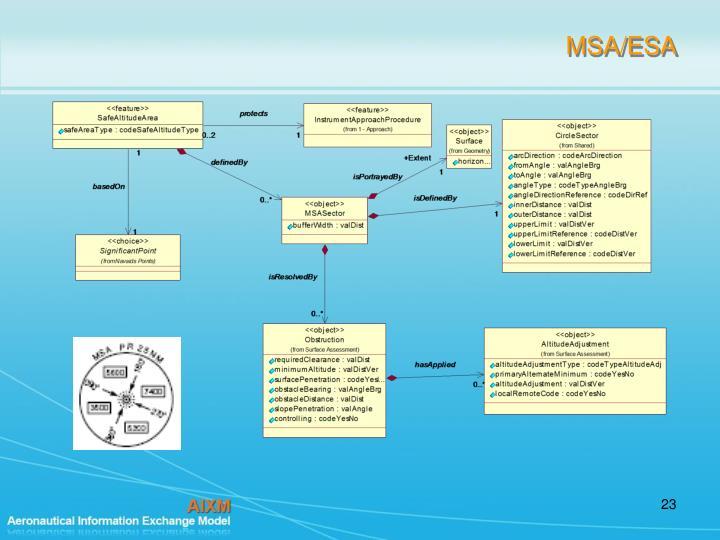 MSA/ESA