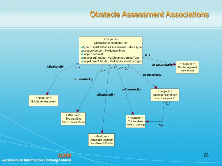 Obstacle Assessment Associations