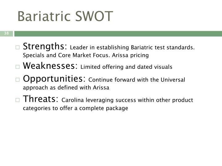 Bariatric SWOT