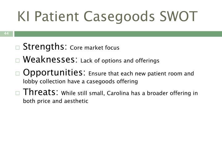 KI Patient Casegoods SWOT