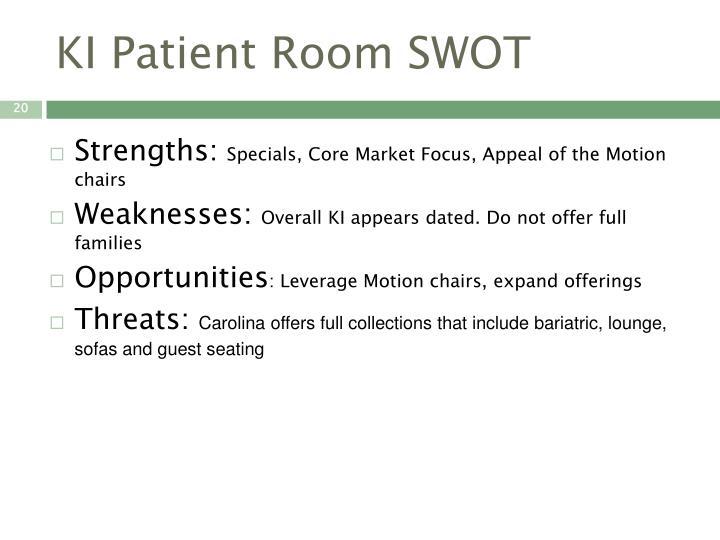 KI Patient Room SWOT