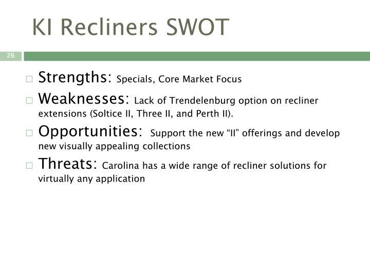 KI Recliners SWOT