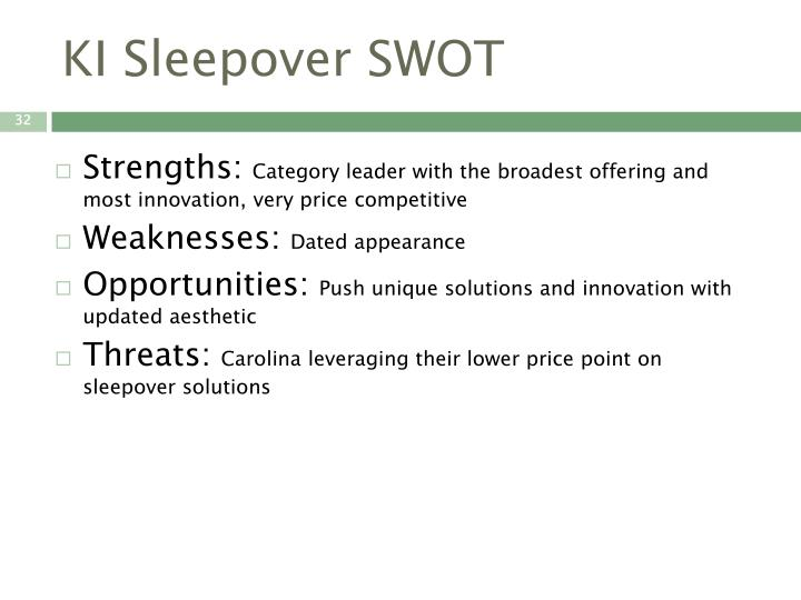 KI Sleepover SWOT