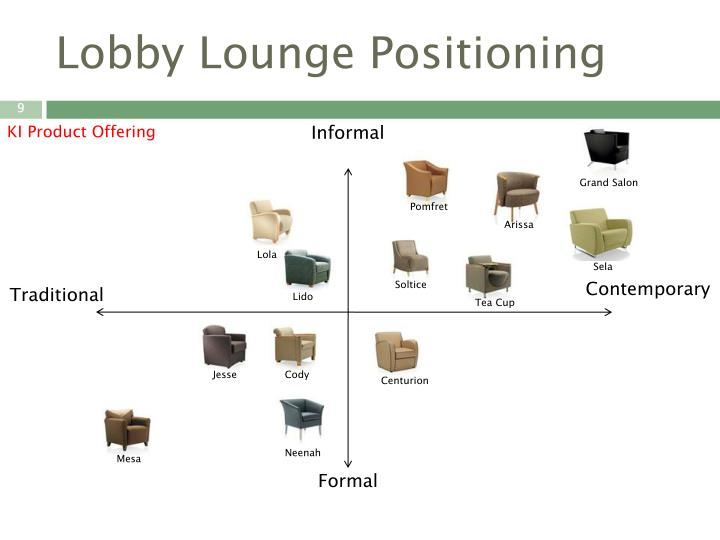 Lobby Lounge Positioning