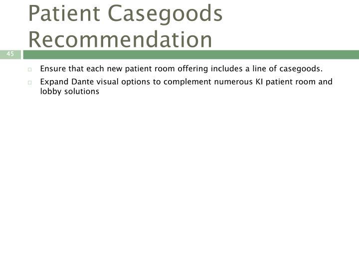 Patient Casegoods Recommendation