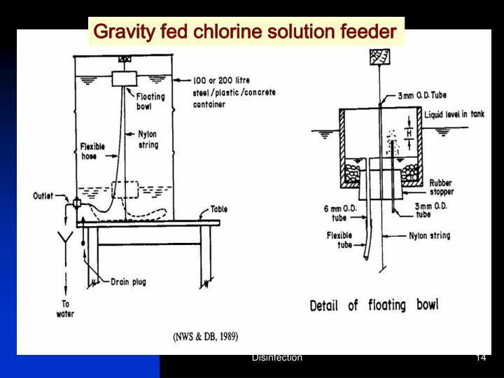 Gravity fed chlorine solution feeder