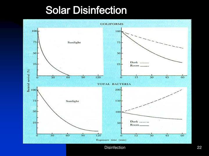 Solar Disinfection
