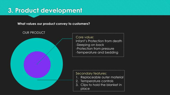 3. Product development