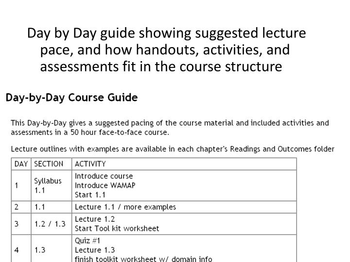 Day by Day guide showing suggested lecture pace, and how handouts, activities, and assessments fit in the course structure