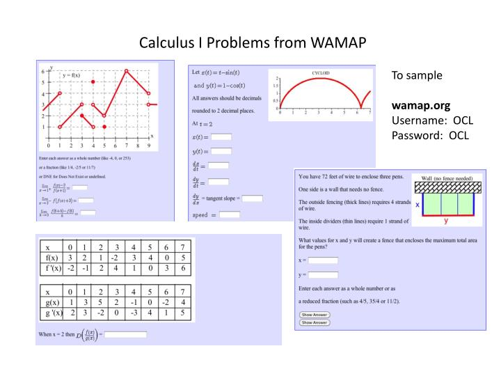 Calculus I Problems from WAMAP