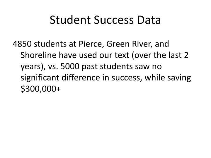 Student Success Data