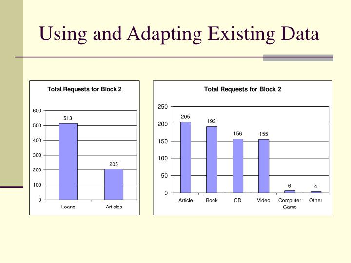 Using and Adapting Existing Data