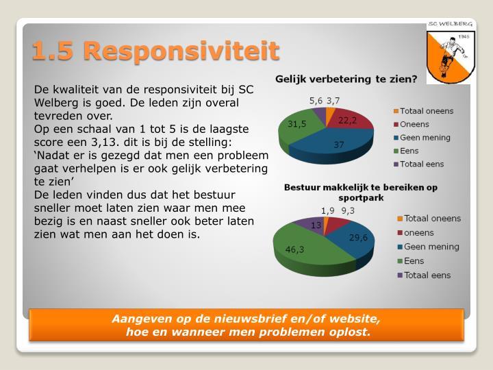 De kwaliteit van de responsiviteit bij SC Welberg is goed. De leden zijn overal tevreden over.