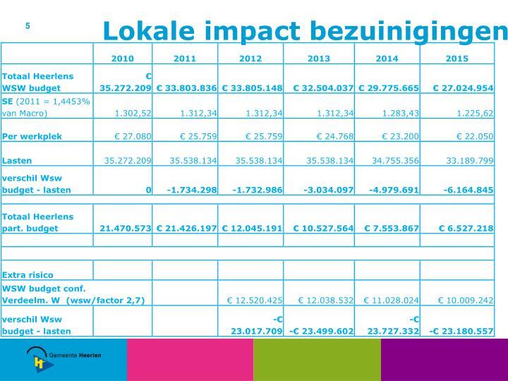 Lokale impact bezuinigingen