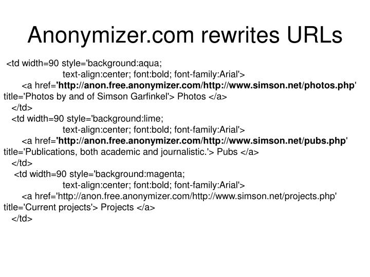 Anonymizer.com rewrites URLs