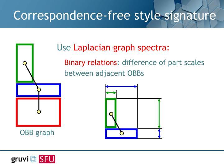 Correspondence-free style signature