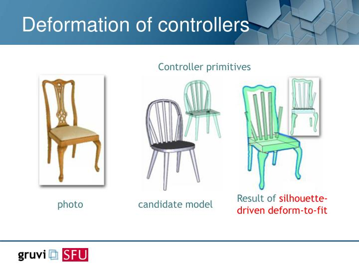 Deformation of controllers
