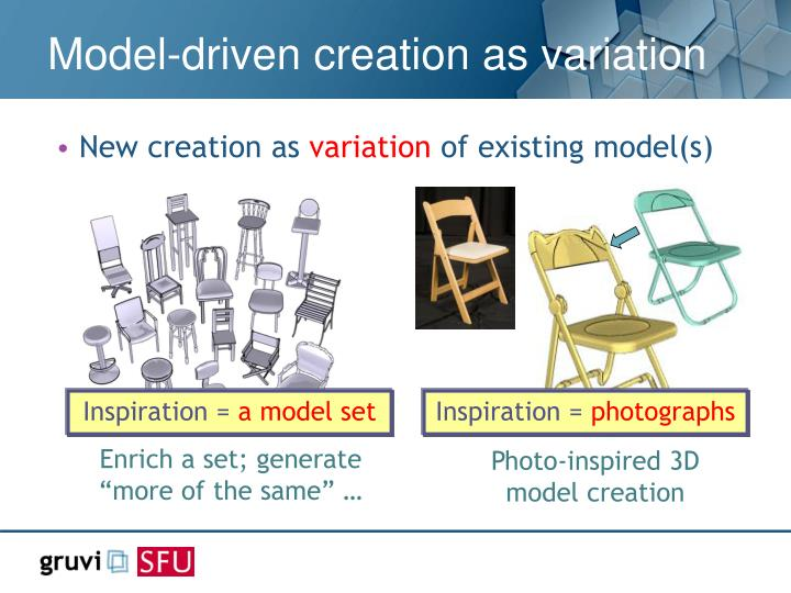 Model-driven creation as variation