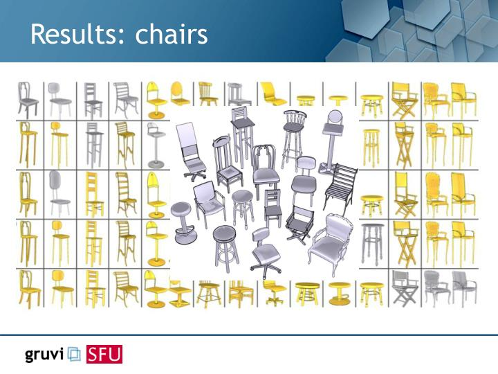 Results: chairs