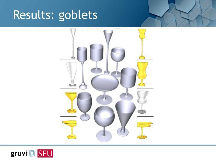 Results: goblets