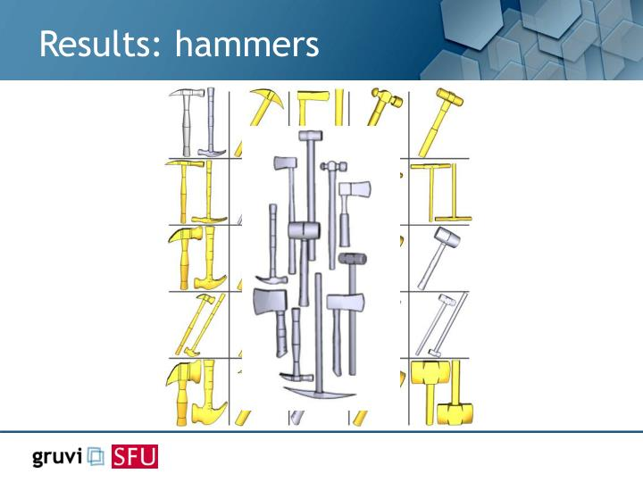 Results: hammers