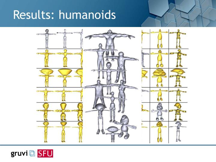 Results: humanoids