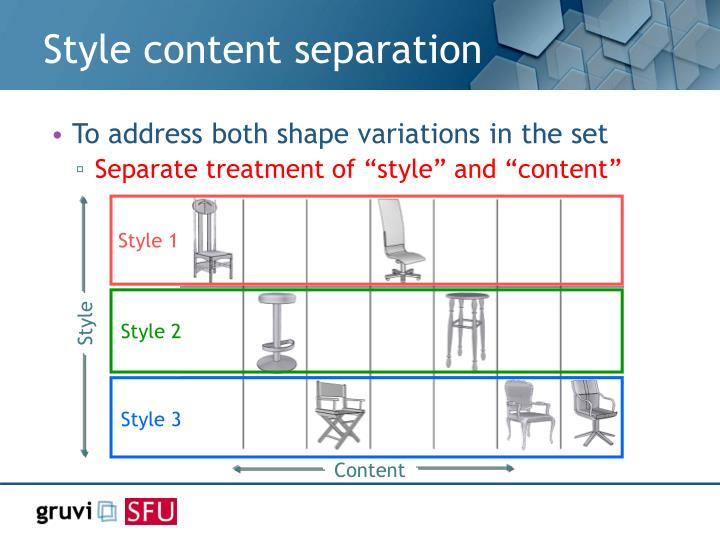 Style content separation