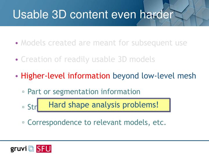 Usable 3D content even harder