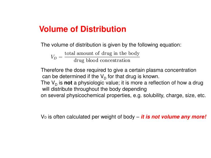 Volume of Distribution
