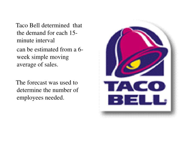 Taco Bell determined  that the demand for each 15-minute interval