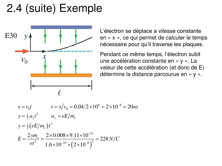 2.4 (suite) Exemple