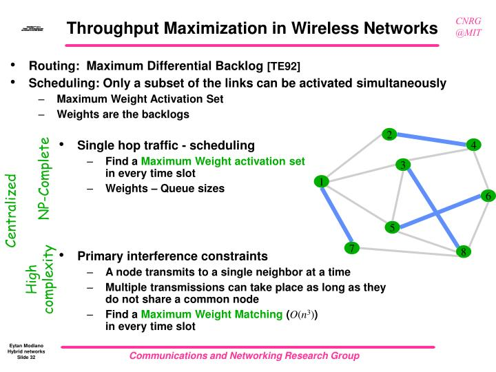 Throughput Maximization in Wireless Networks