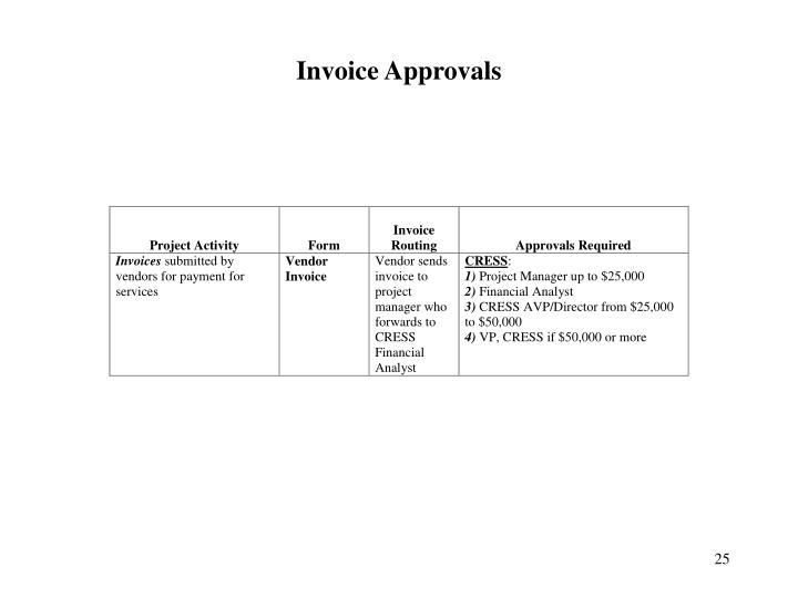 Invoice Approvals