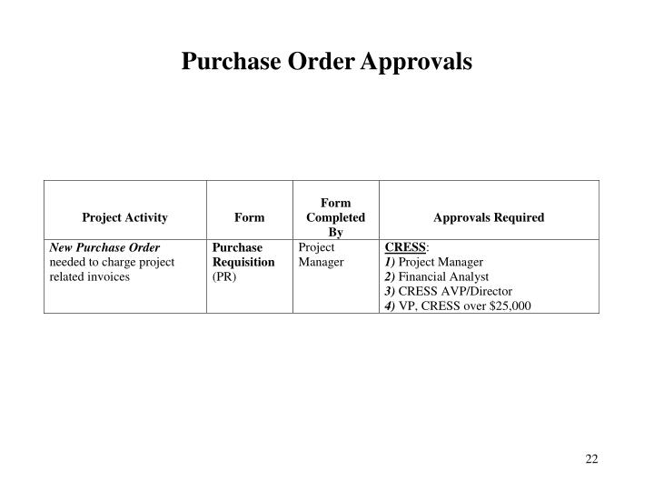 Purchase Order Approvals