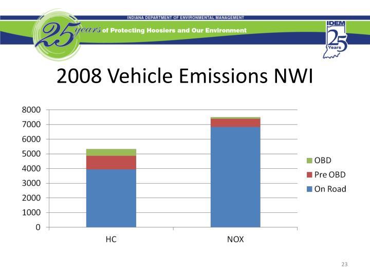2008 Vehicle Emissions NWI