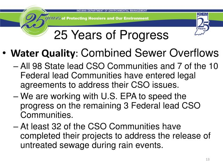 25 Years of Progress